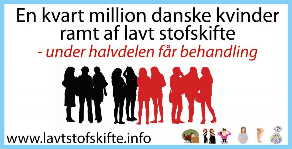 Det vil sige, at blandt de danskere, der er syge af lavt stofskifte, er over halvdelen ikke i behandling.